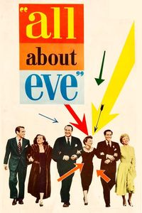 "<strong class=""MovieTitle"">All about Eve</strong> (1950)"