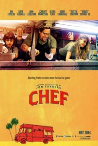 "<strong class=""MovieTitle"">Chef</strong> (2014)"