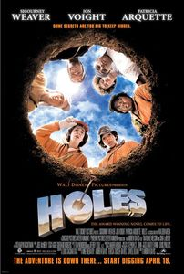 "<strong class=""MovieTitle"">Holes</strong> (2003)"