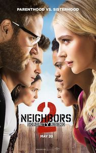 "<strong class=""MovieTitle"">Neighbors 2: Sorority Rising</strong> (2016)"