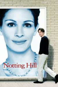 """<strong class=""""MovieTitle"""">Notting Hill</strong> (1999)"""