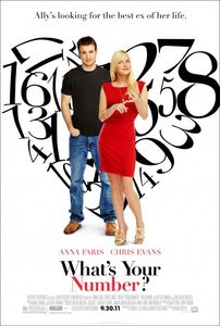 "<strong class=""MovieTitle"">What's Your Number?</strong> (2011)"